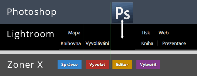 zoner-photoshop-srovnani